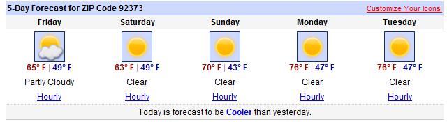 Redlands, California (92373) Conditions & Forecast - Weather Underground