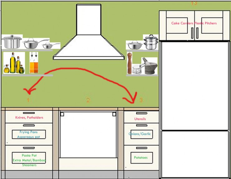 Storage-Stove-Wall-take-2